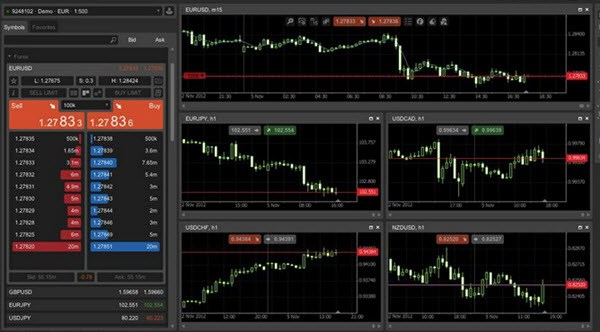 Binary options gap strategy that works
